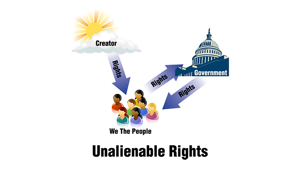 Unalienable Rights
